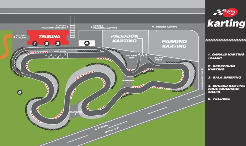 Plano Circuito Karting de Navarra