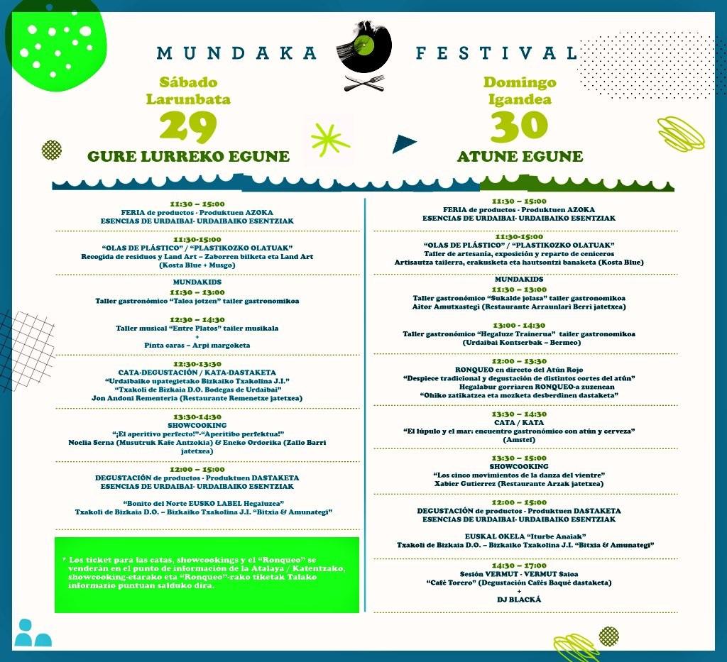 Actividades Mundaka Festival