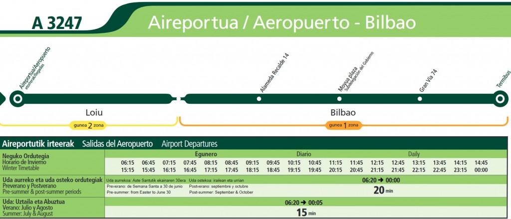 Horario autobus aeropuerto de Bilbao