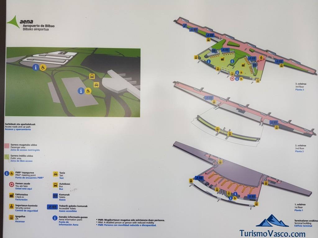 Plano del aeropuerto de Bilbao