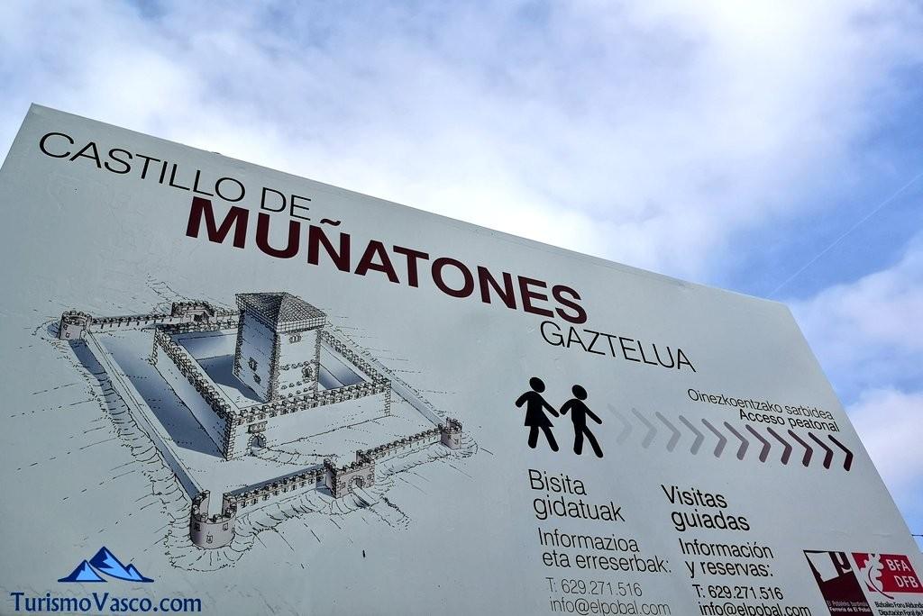 Señal del Castillo de Muñatones