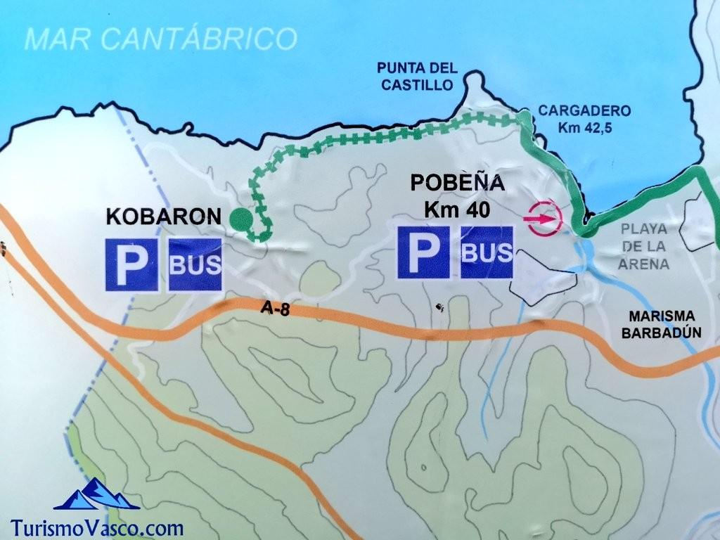 mapa del Paseo de Itsaslur, ruta Pobeña Kobaron