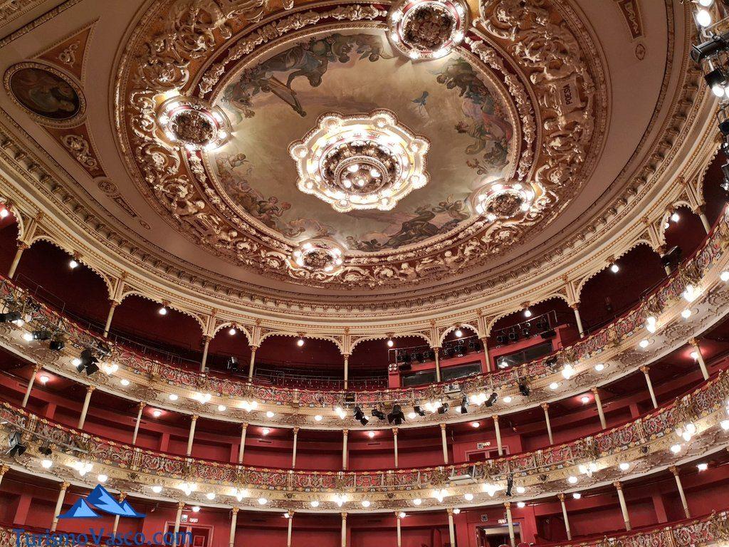 interior, Visita guiada al teatro arriaga