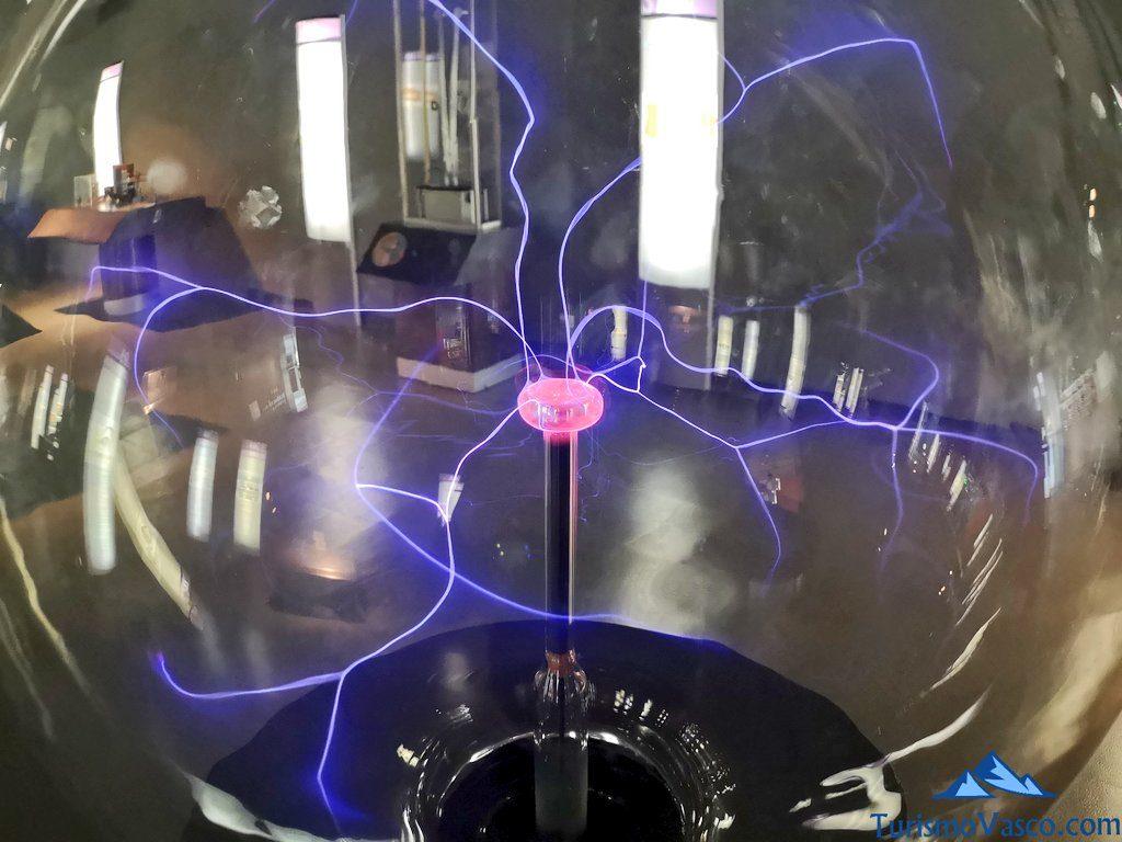 electricidad, Museo de la ciencia, Eureka Zientzia Museoa