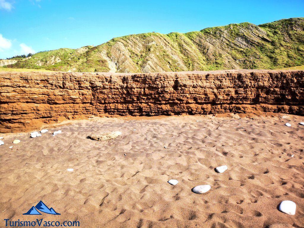 playa Azkorri, ruta geologica por el flysch de Getxo