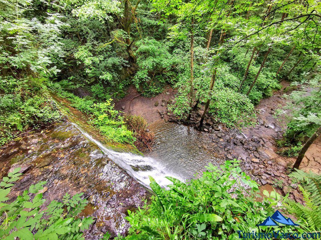 cascada bolintxu desde arriba, Bolintxu ruta cascada