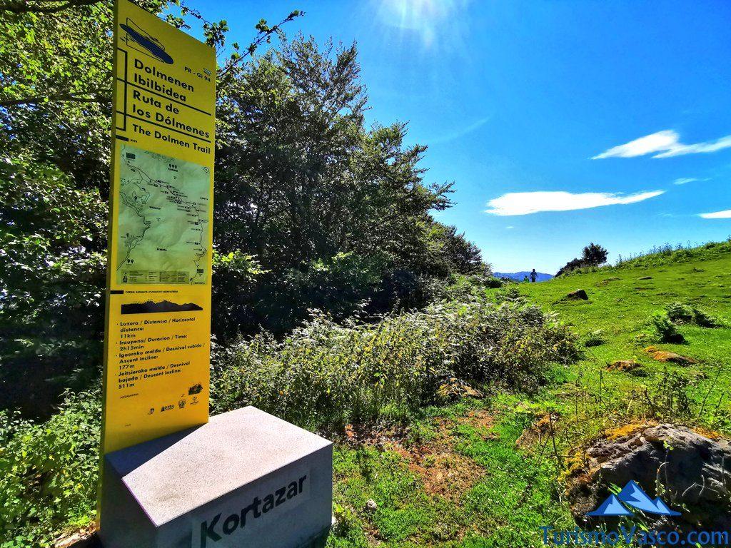 señalizacion ruta de los dolmenes, ruta de los dolmenes Karaketa Irukurutzeta