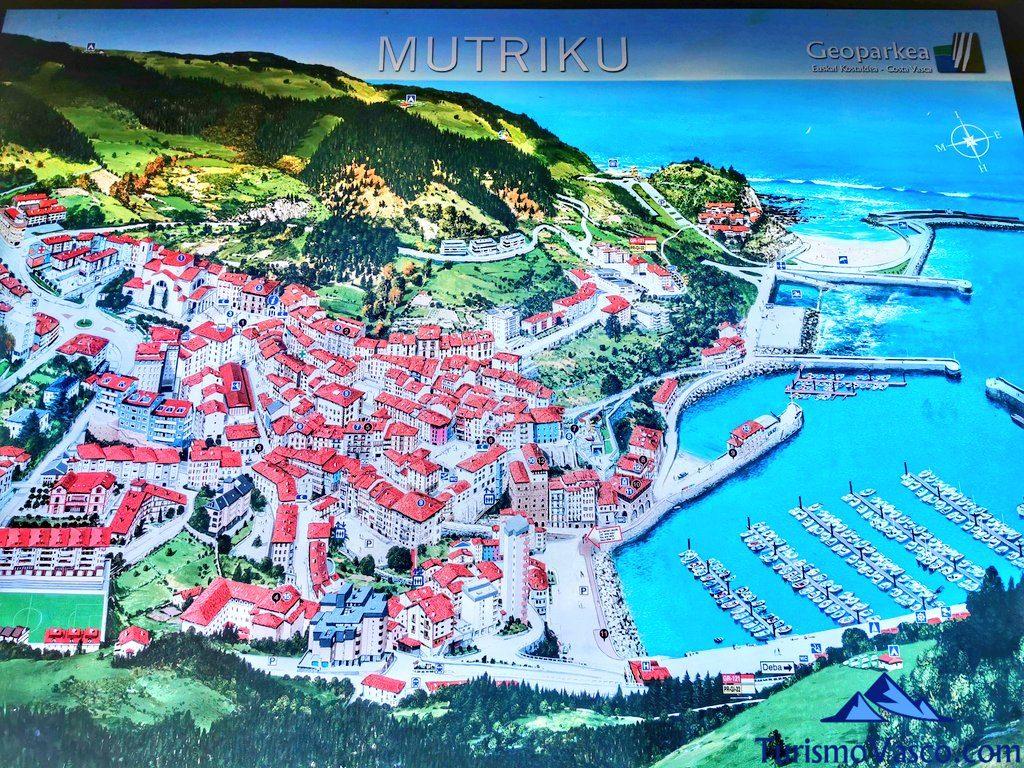 cartel mutriku, Mutriku que ver